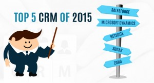 TOP 5 CRM OF 2015