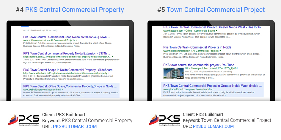 Digital Marketing for Property Website
