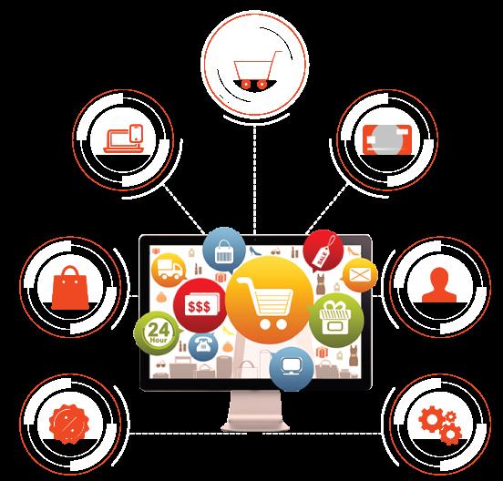 Hire eCommerce Developer in India