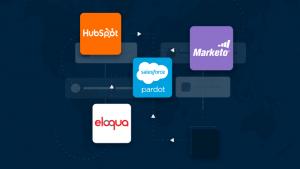 World of B2B Marketing Automation