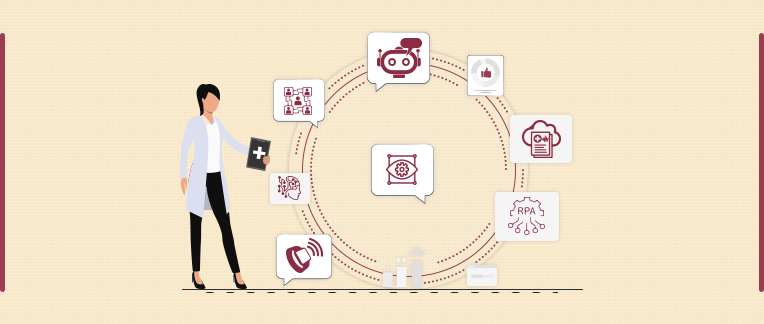 Top Technology Healthcare Trends