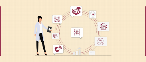 Top Technology Healthcare Trends You Must Look Out For